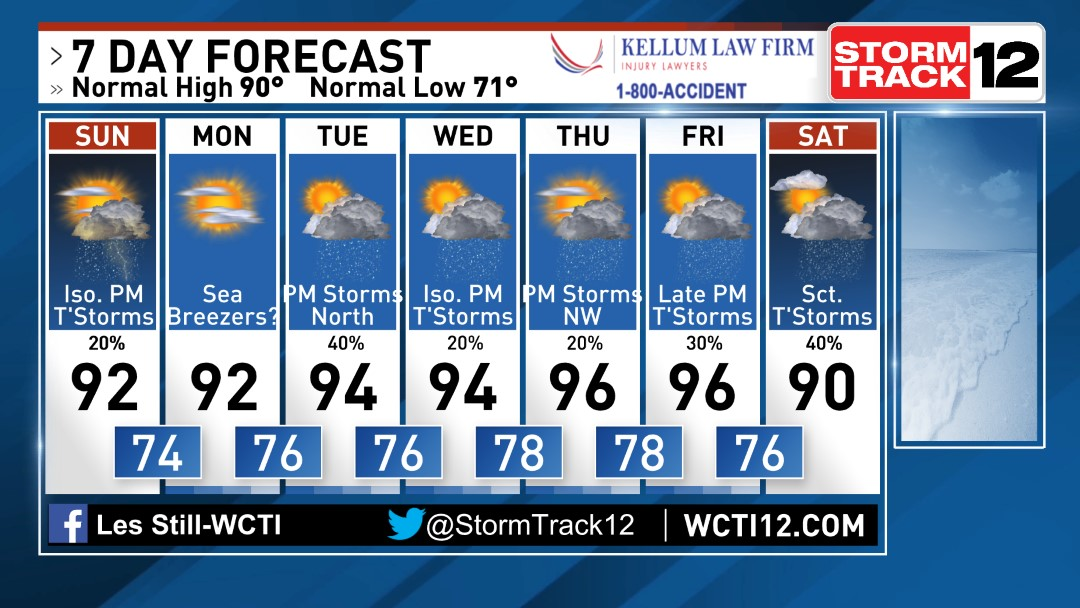 New Bern Weather | News, Weather, Sports, Breaking News | WCTI